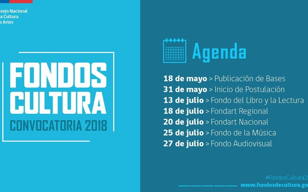 Copyright: New developments at fondos de cultura 2018